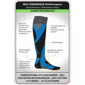 chaussette-de-france-bio-ceramique-performance-chaussette-de-ski